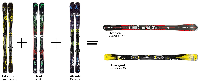 Snowuniverse, ski test, ski polyvalent Snow Universe un
